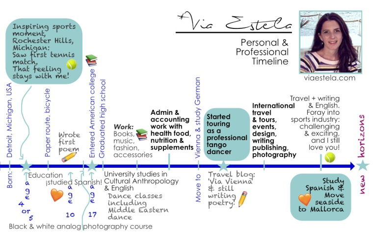 Graphic CV Timeline by Via Estela
